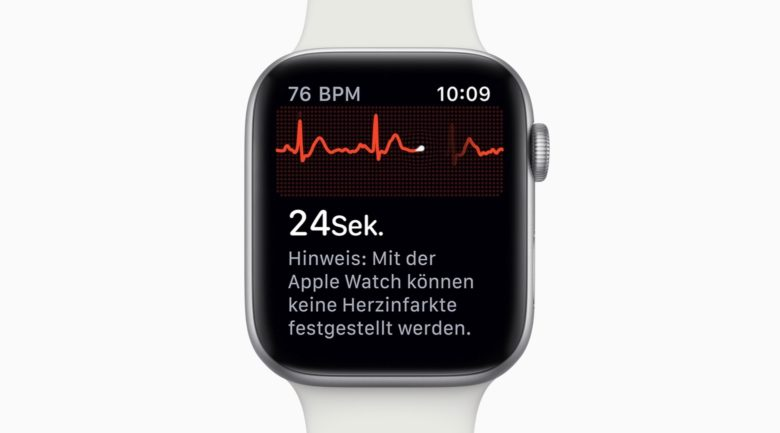 Apple Watch ECG debuted in Germany last week.