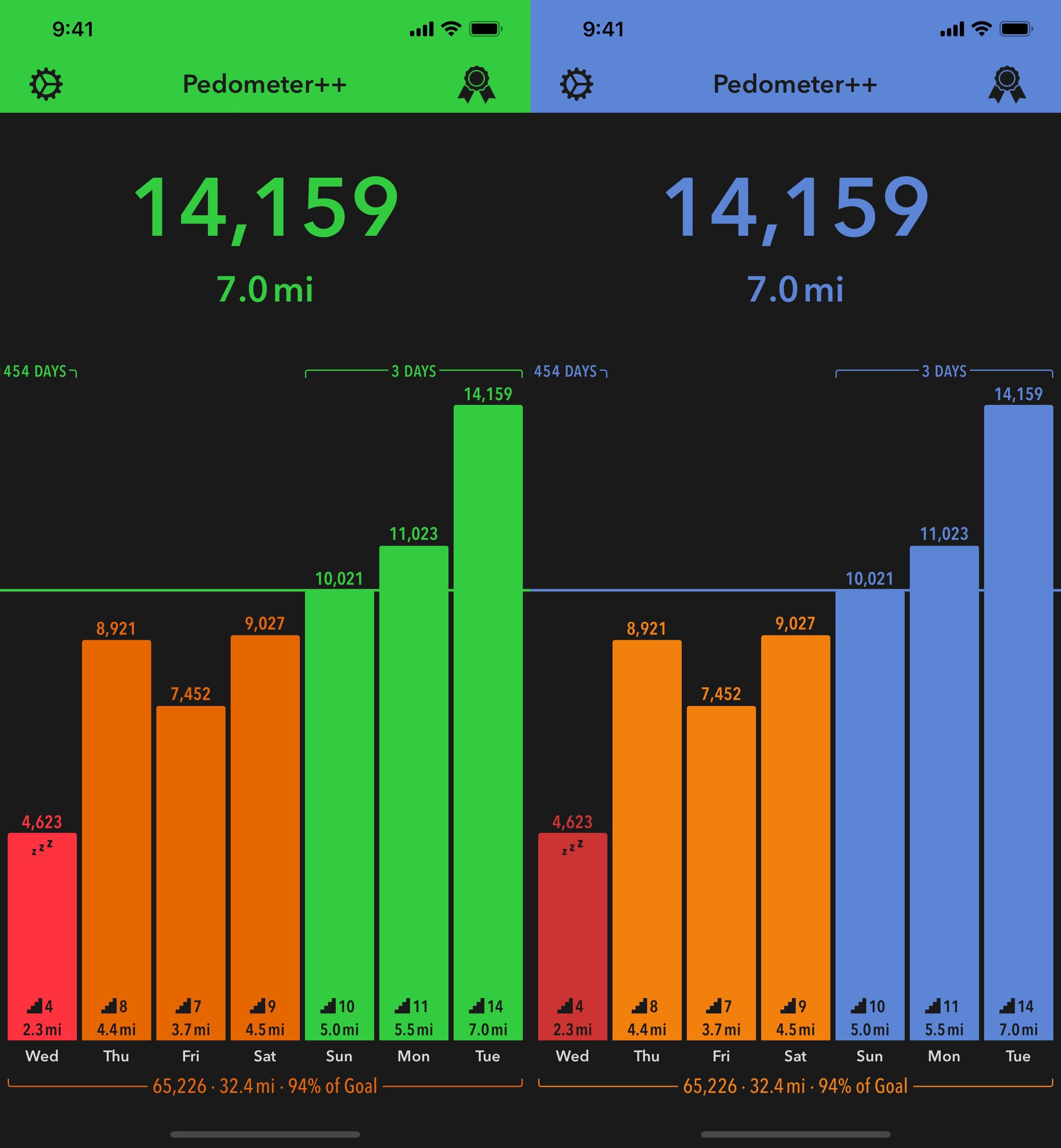 New color themes in Pedometer++.