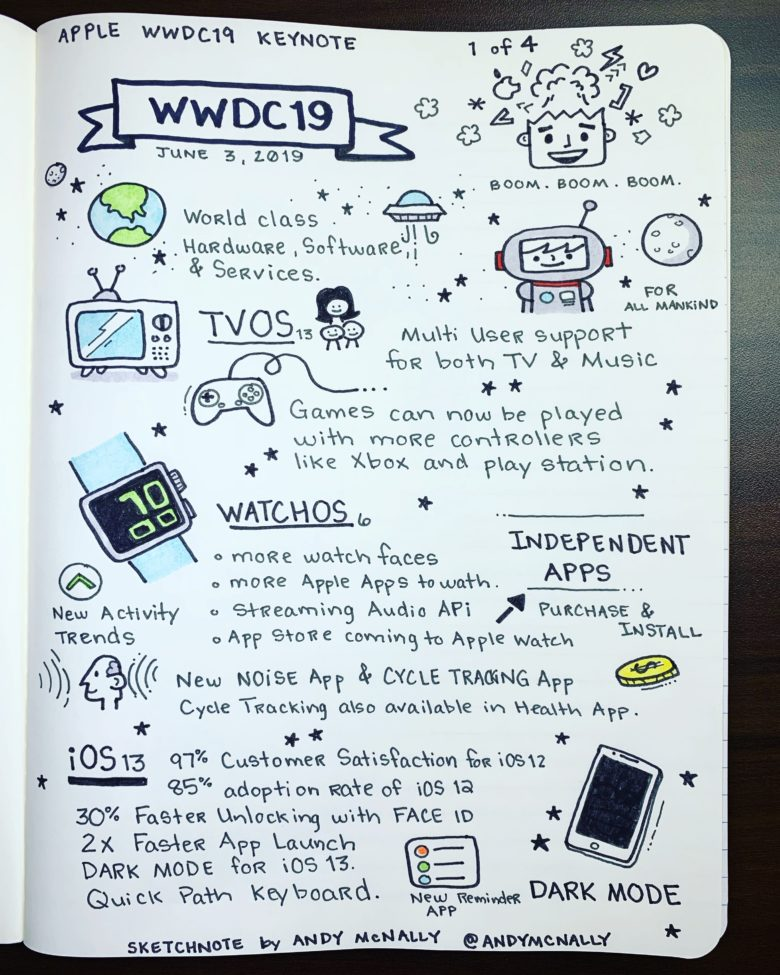 WWDC 2019 Keynote sketchnotes, part 1 of 4
