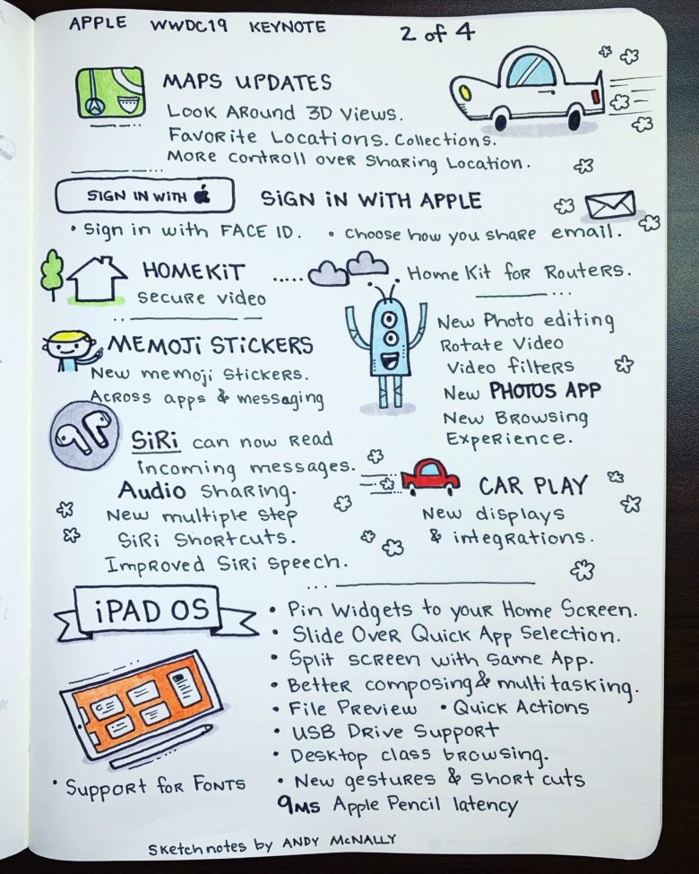 WWDC 2019 Keynote sketchnotes, part 2 of 4