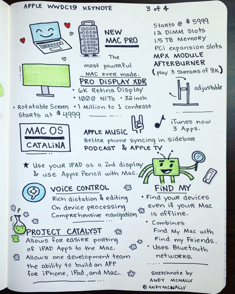 WWDC 2019 Keynote sketchnotes, part 3 of 4