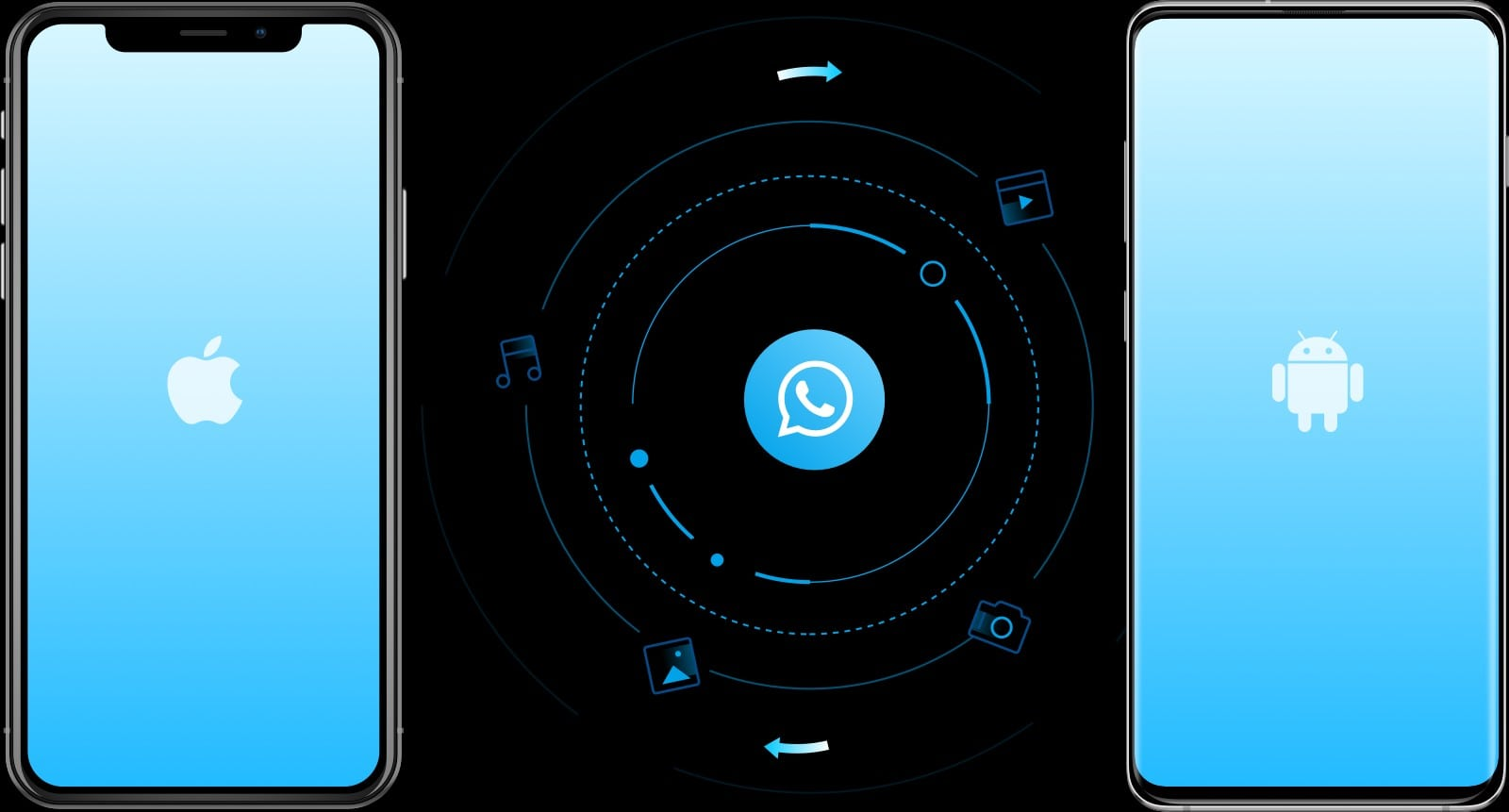 Dr.Fone lets you back move WhatsApp messages from one device to another.