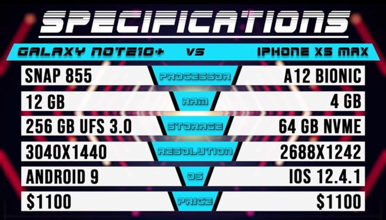 Samsung Galaxy Note 10+ vs. iPhone XS Max specs