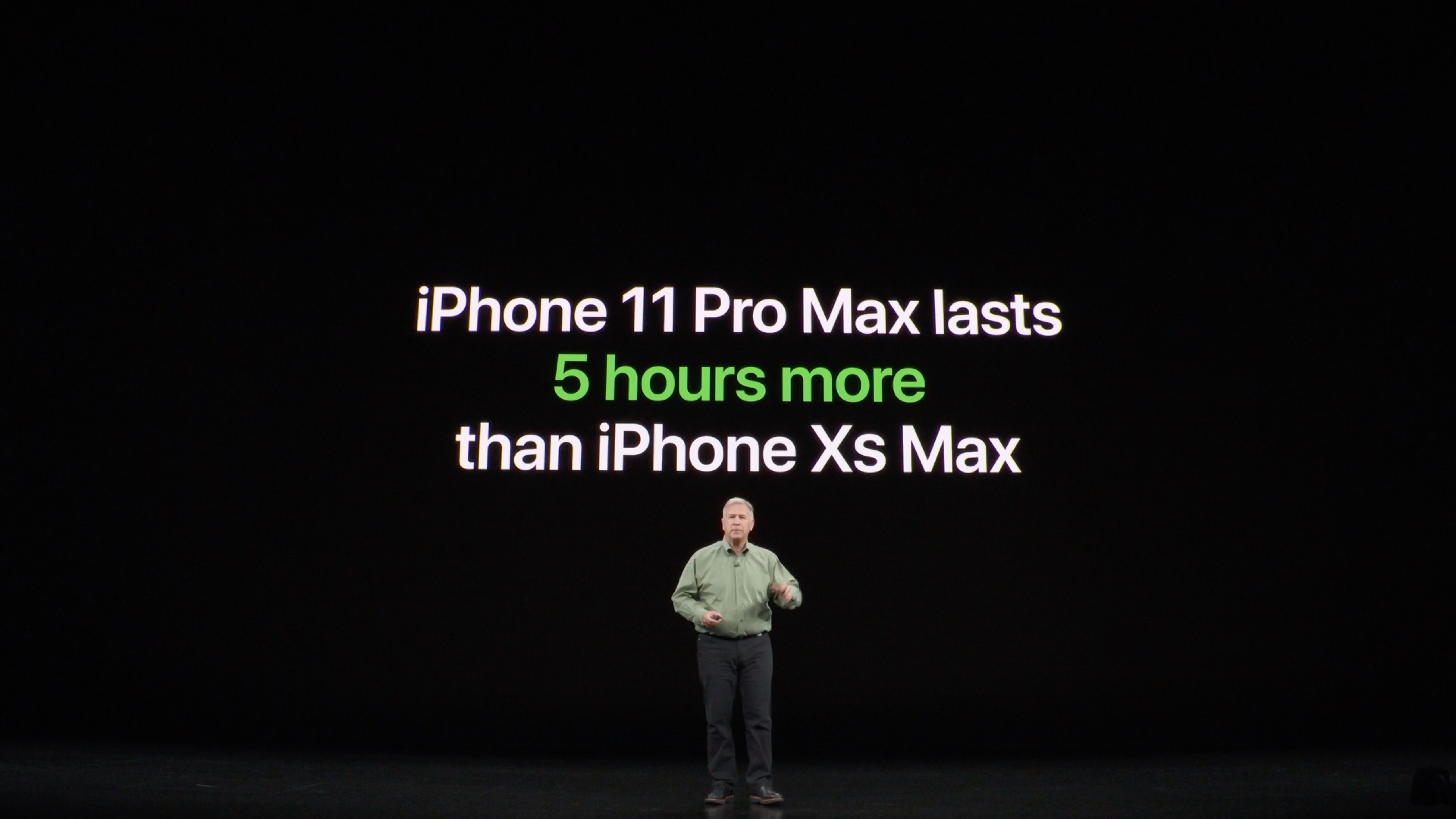 iPhone Pro Max battery life gets an extra 5 hours
