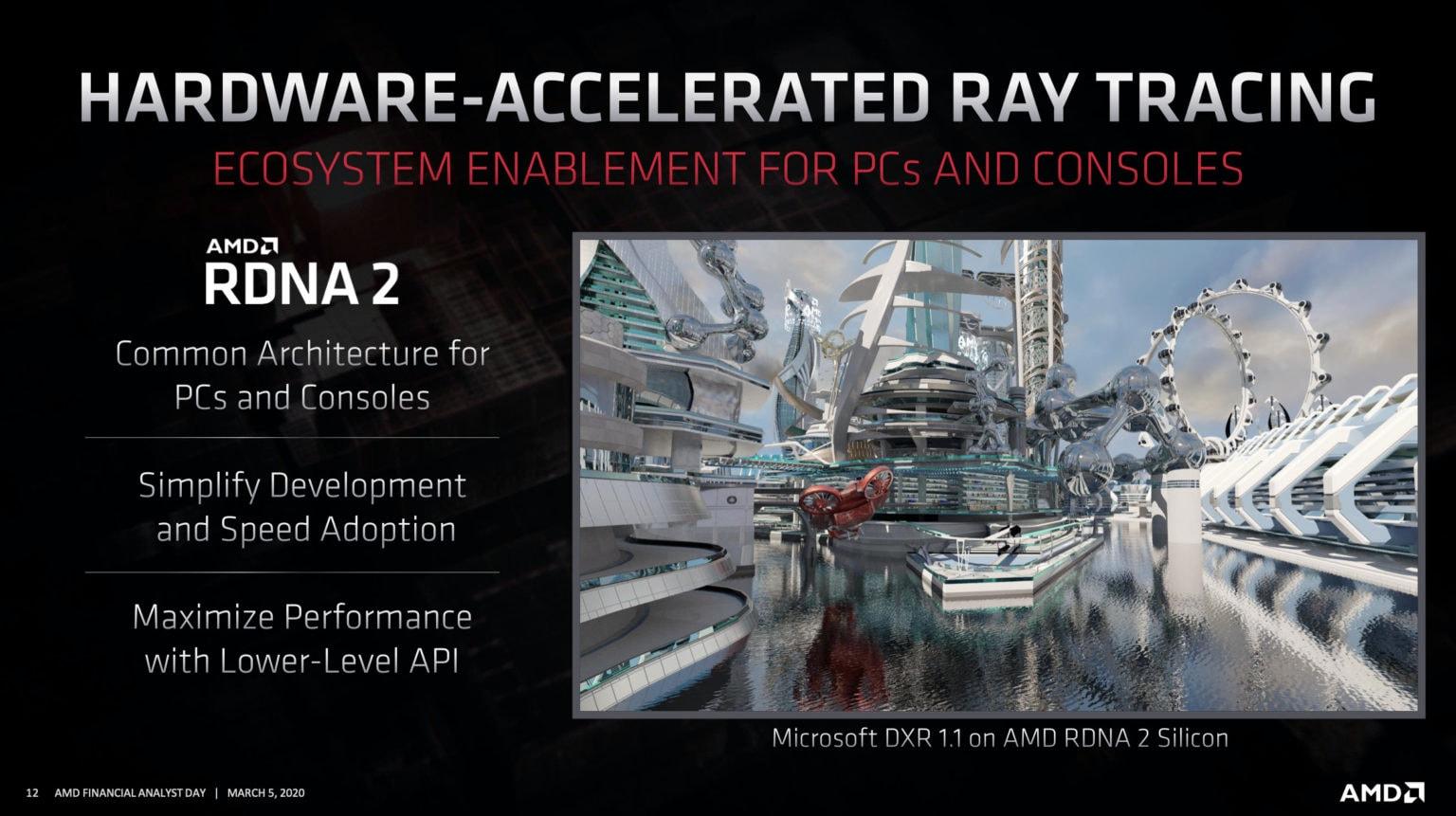 AMD-Navi-X2