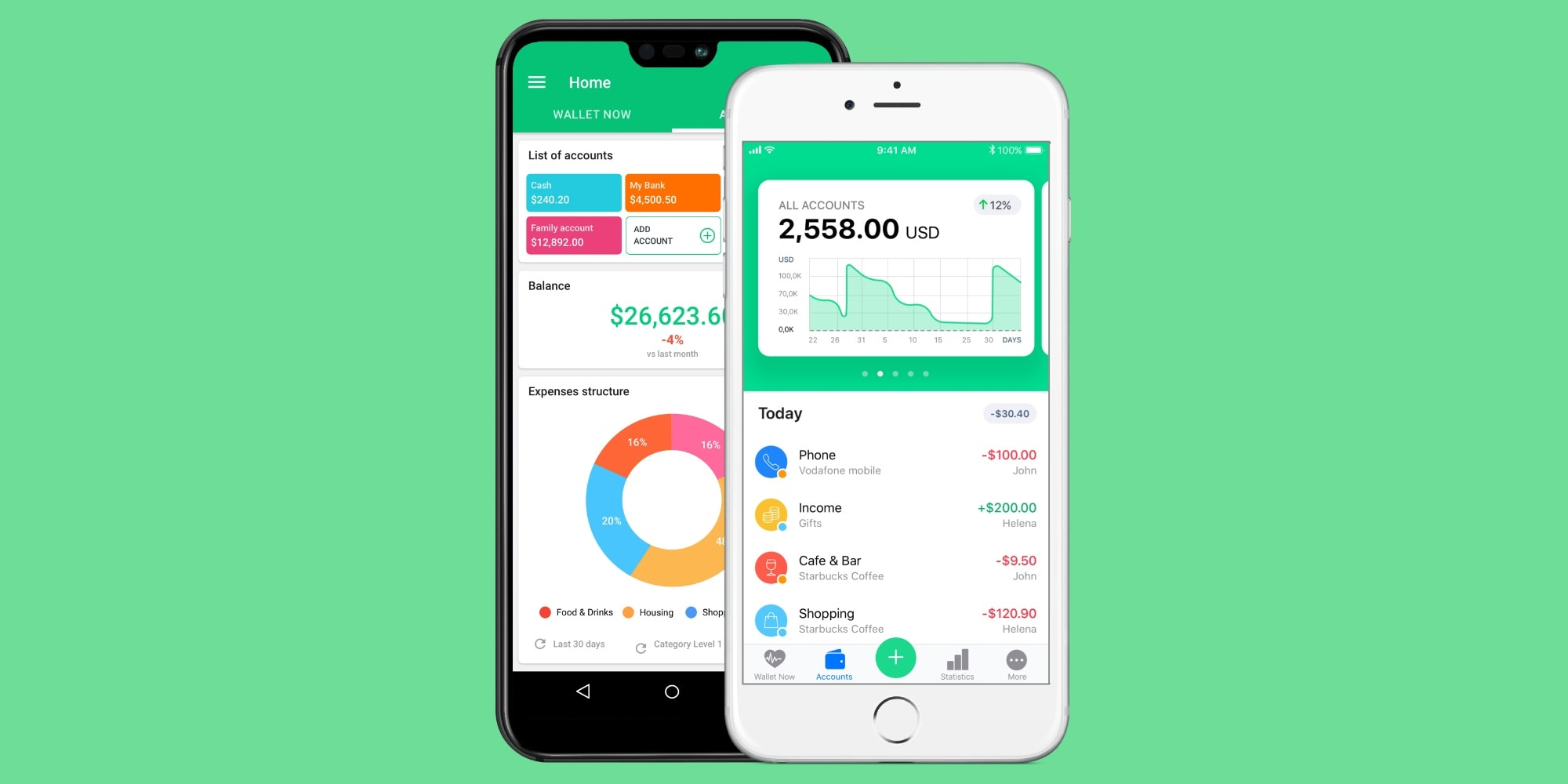 This app offers flexibility in planning your budget, managing your accounts and tracking your expenses.