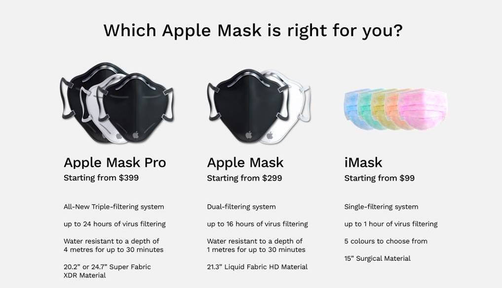 apple-mask