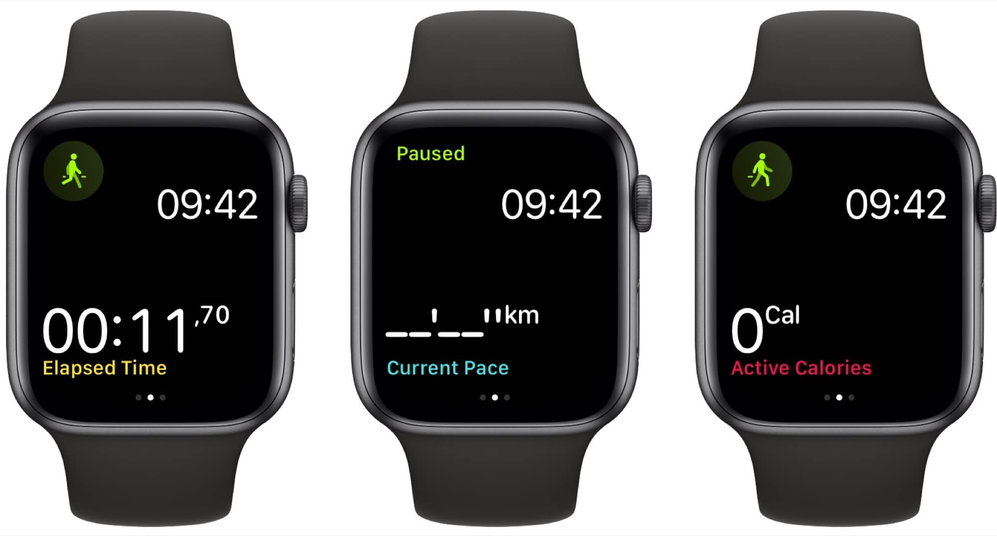 Apple Watch in Single Metric mode.