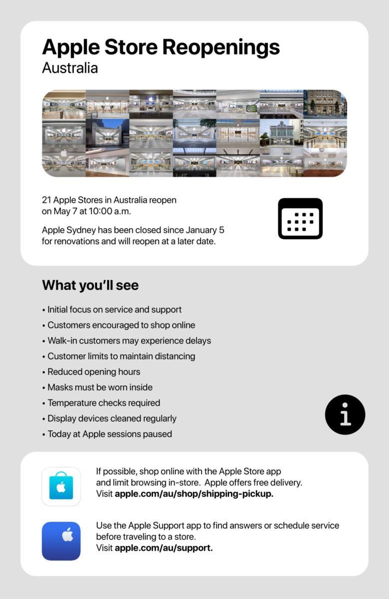 Australian Apple Store reopening