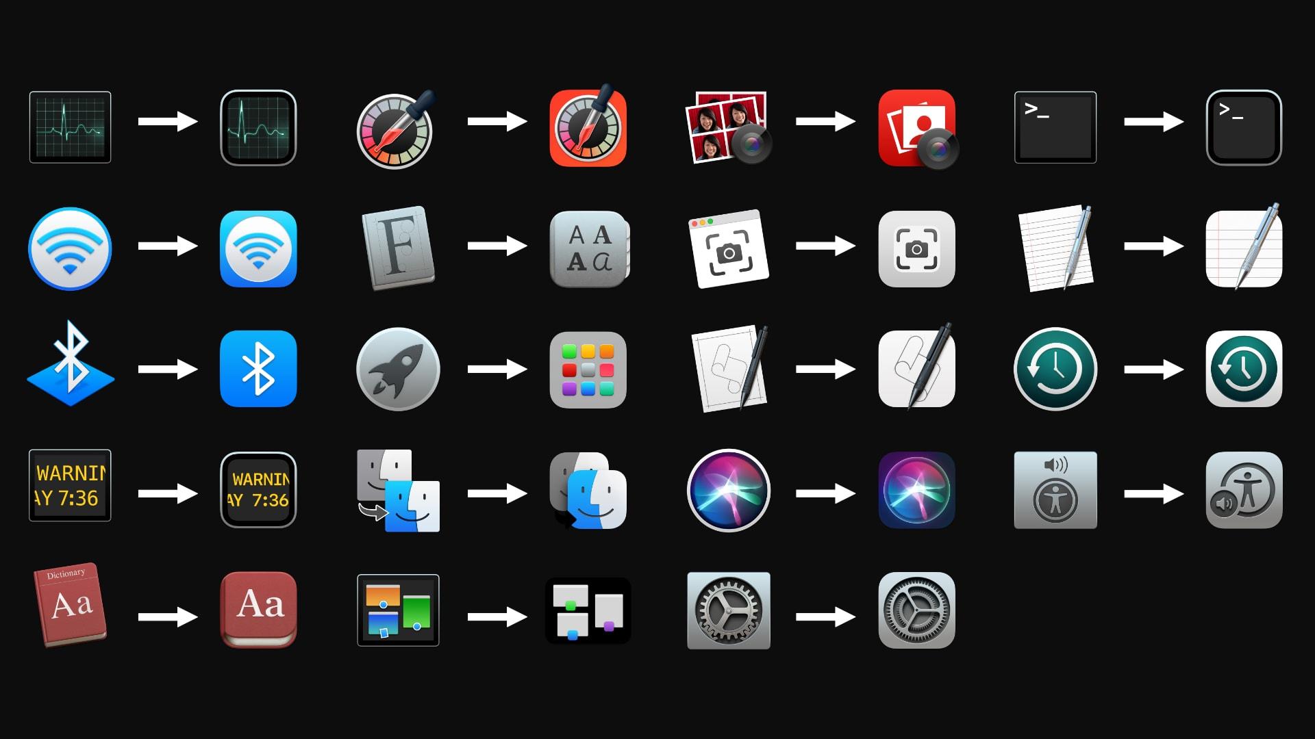 Big Sur vs. Catalina: App icons 3
