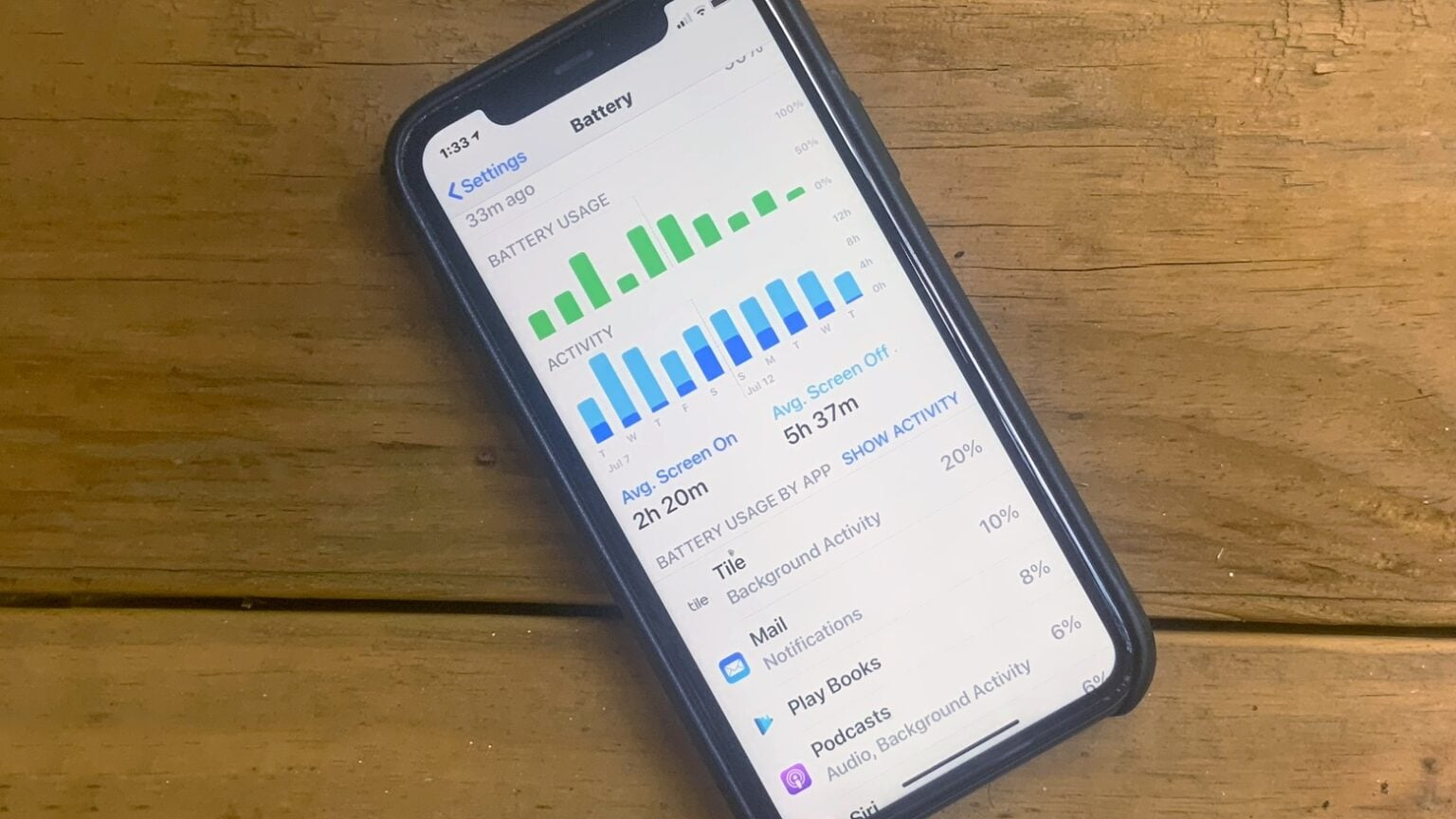 iOS 13 battery life eroded. But iOS 14 offers better.