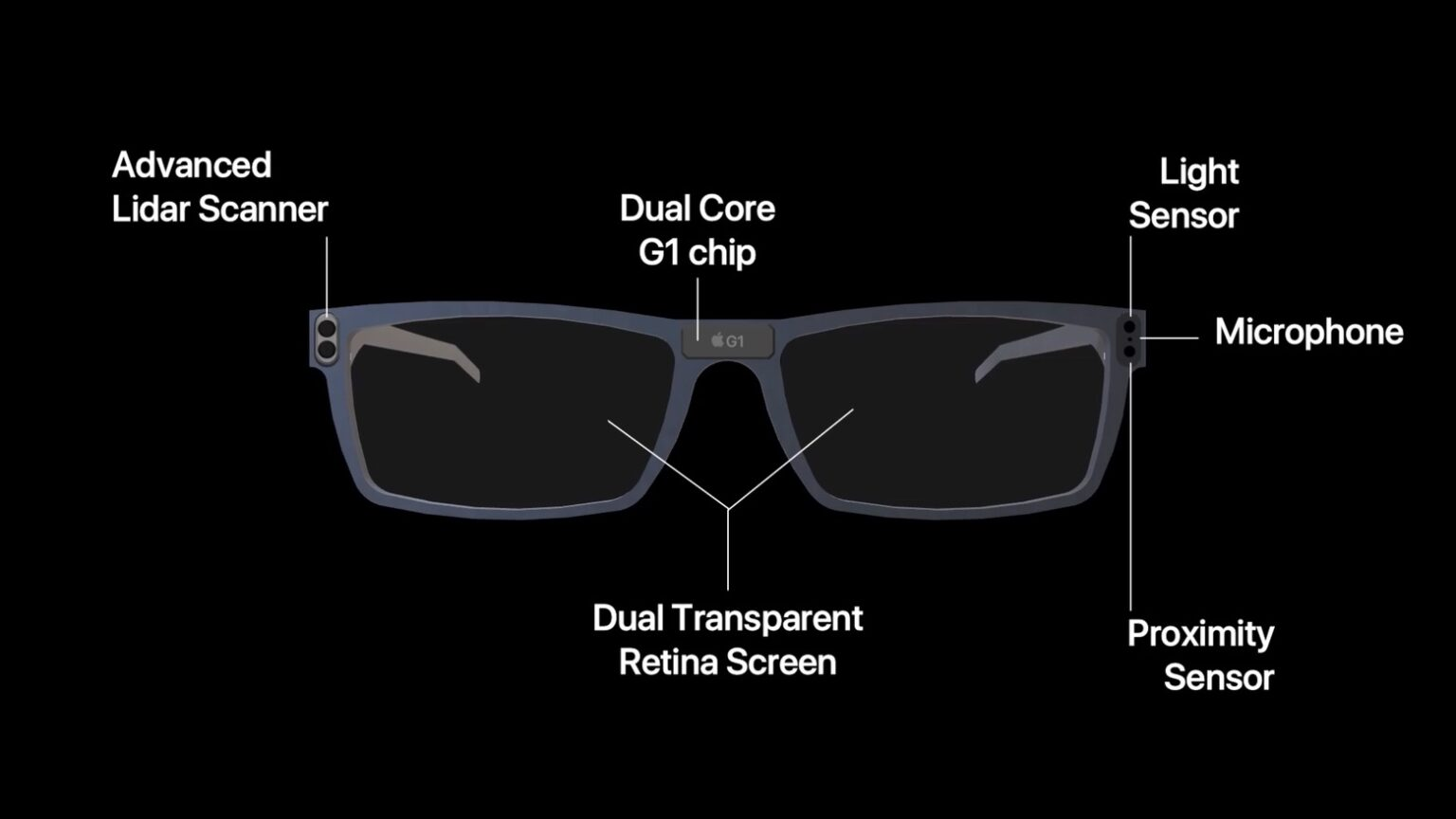 Apple Glass concept from the Hacker 34.