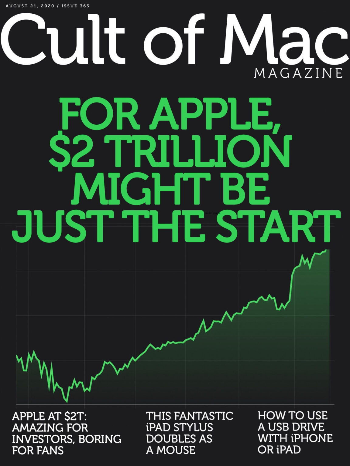 Apple hits $2 trillion market cap and doesn't look back.