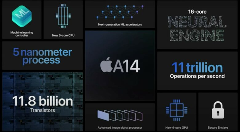 A14 Features and specs: Apple's A14 Bionic processor will pave the way for Apple technology in the future