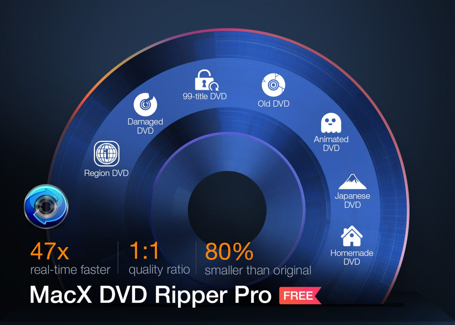 Rip DVD content to many formats with MacX DVD Ripper Pro.