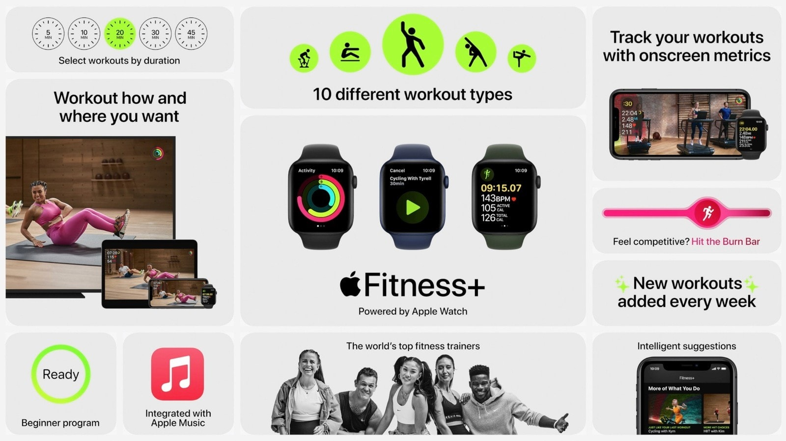 Will you be subscribing to Apple's new Fitness+ service?