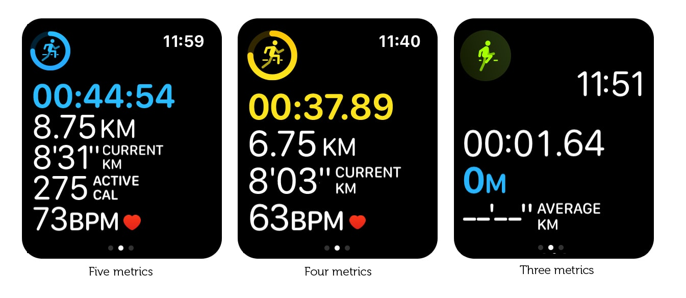 Choose fewer metrics to make the text larger in the Apple Watch workout app.