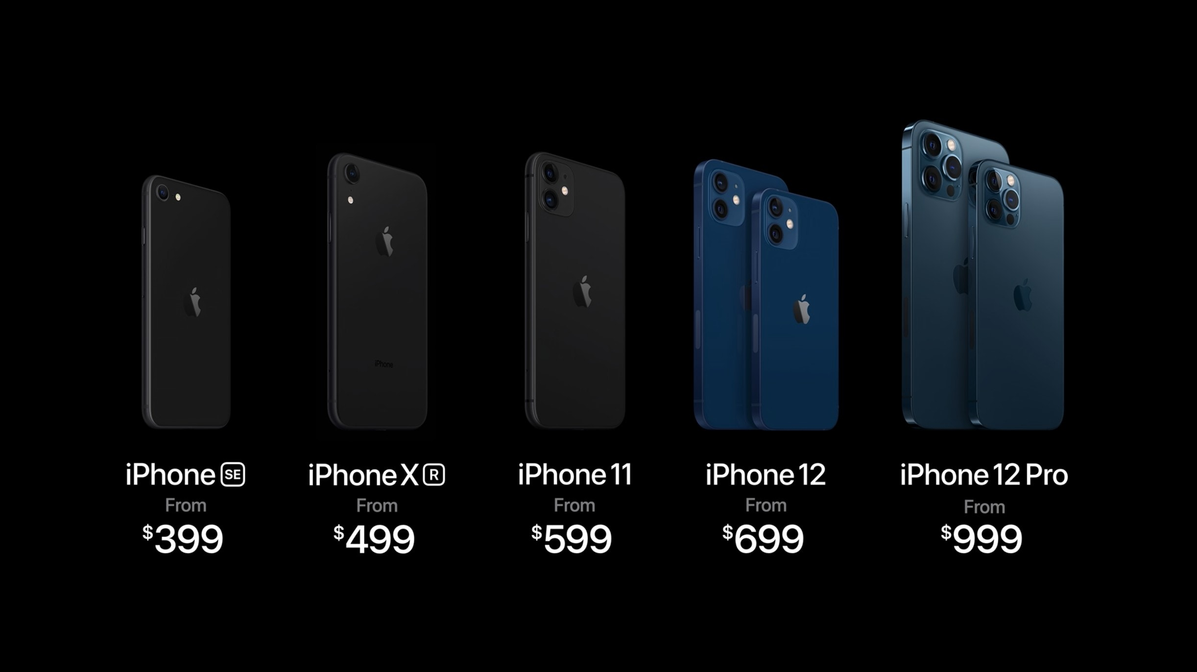 Apple finally sorted out naming for this year's iPhones
