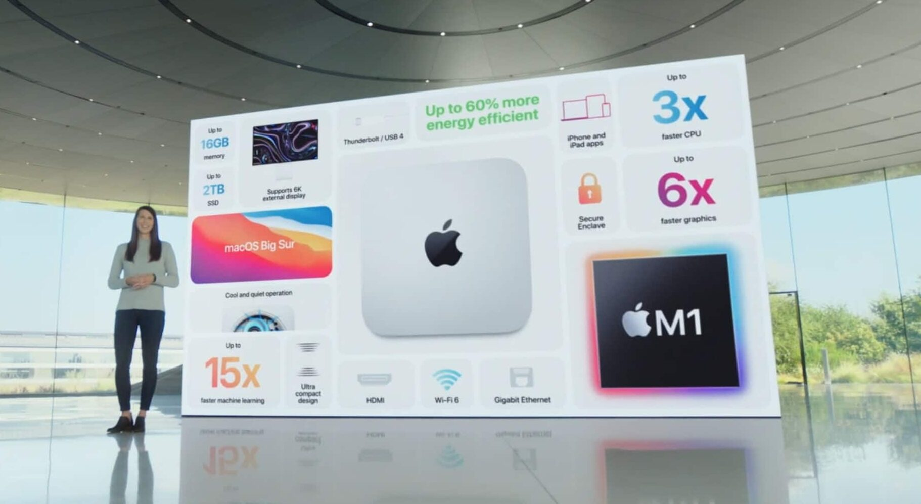 The Mac mini promises loads of features at a budget price.