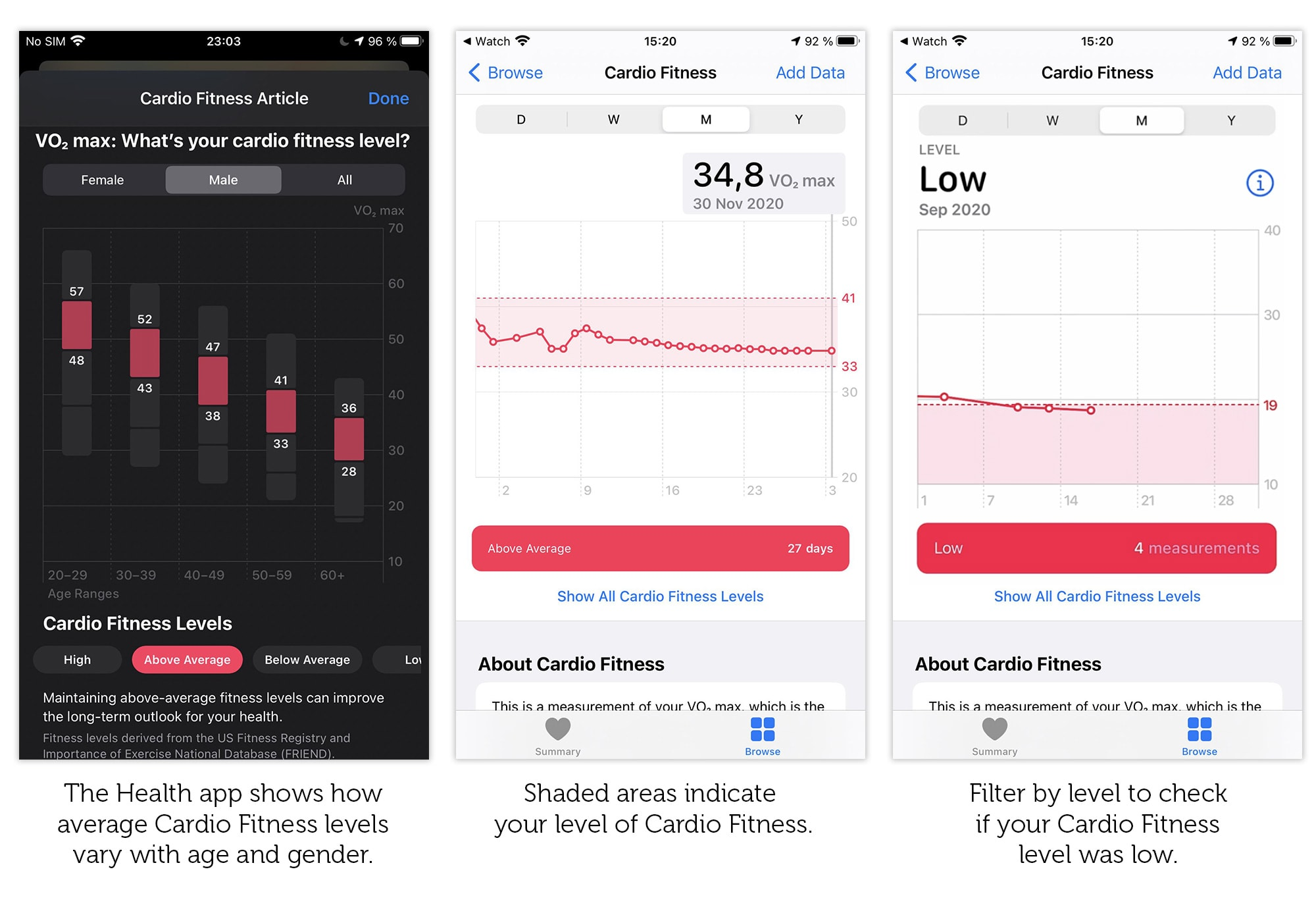 Check your Cardio Fitness Levels in the Health app