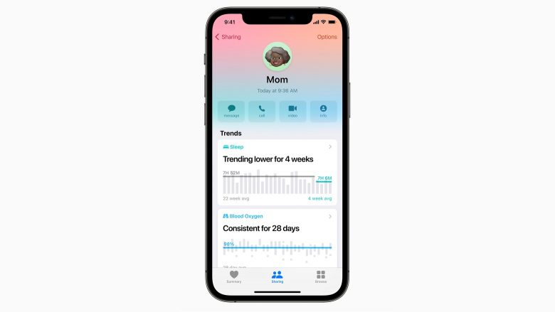 iOS 15 Health Sharing