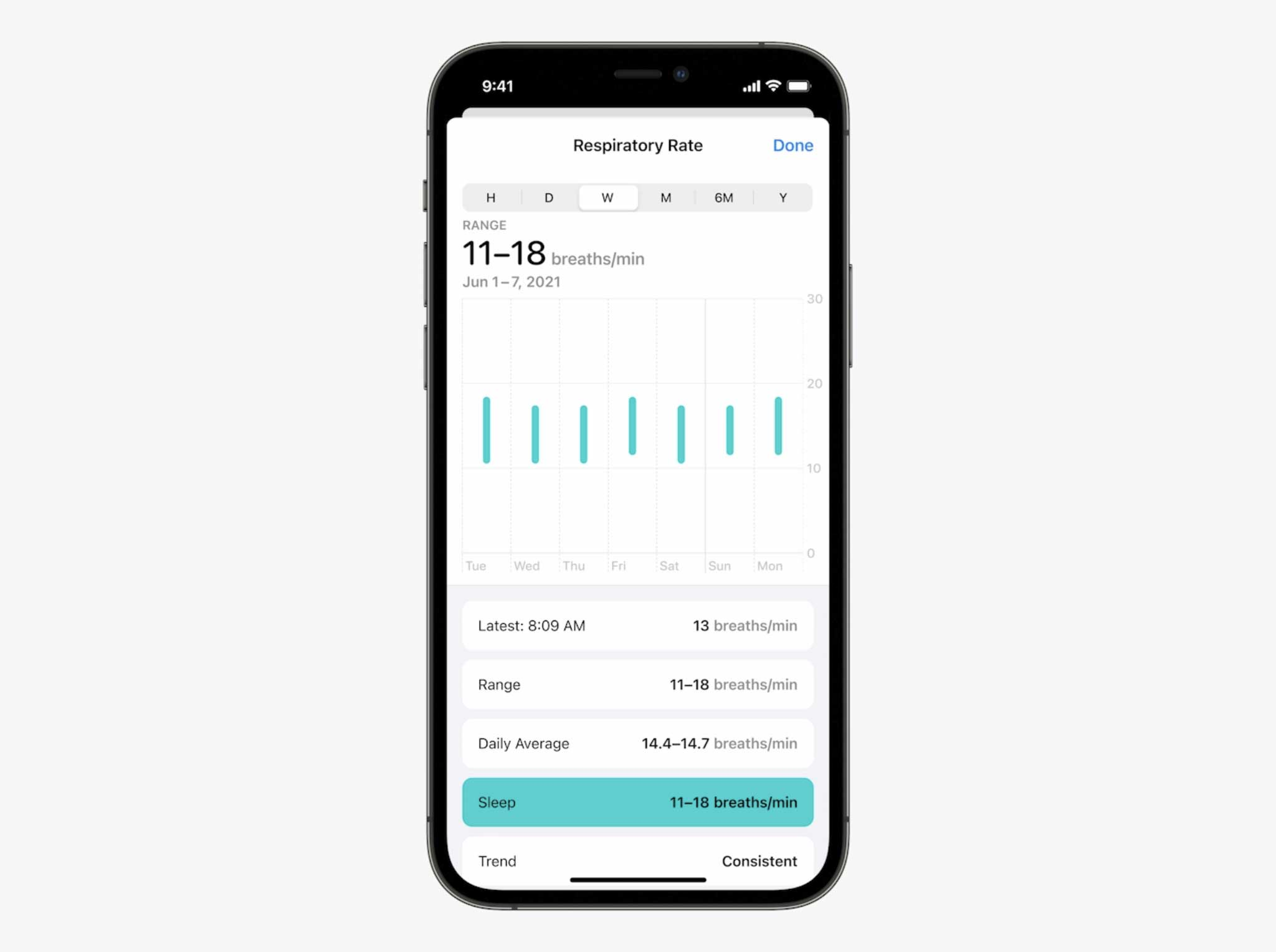 Apple Watch can now track your Respiratory Rate.