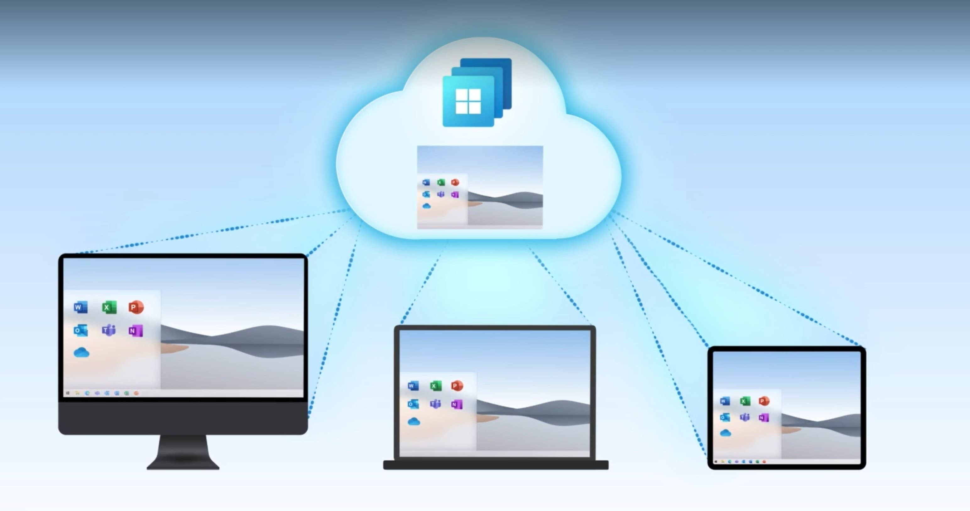 Microsoft Windows 365 Cloud PC