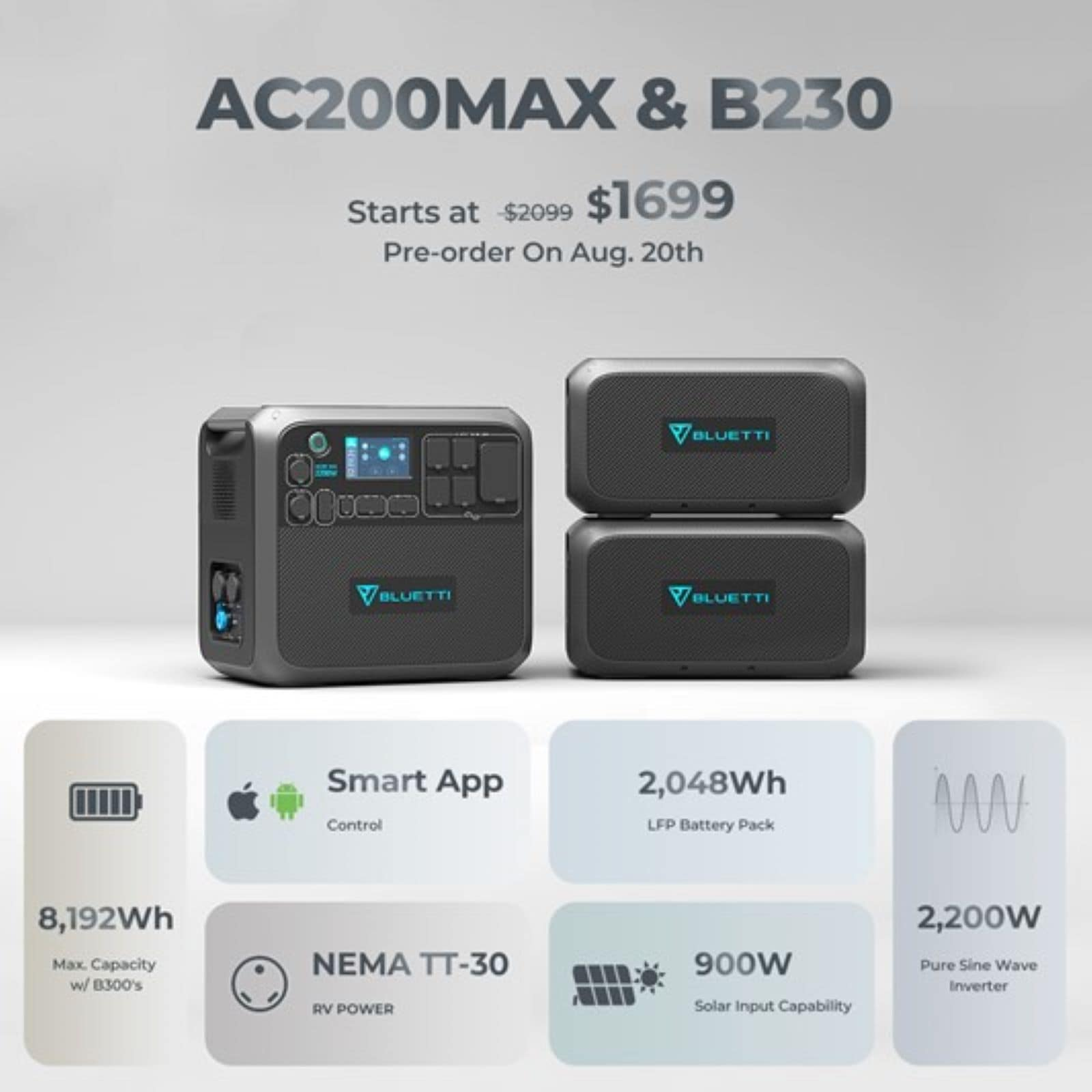 You can pair the Bluetti AC200 MAX portable power station and B230 battery module at $500 for Bluetti Power Week.