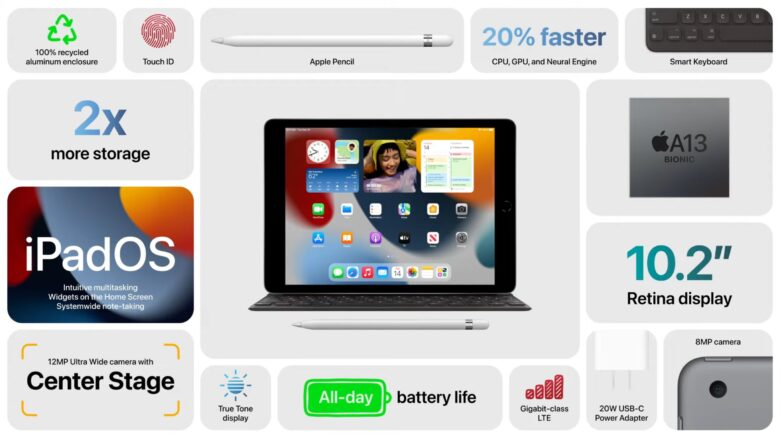 An overview of the new features of the iPad 9.
