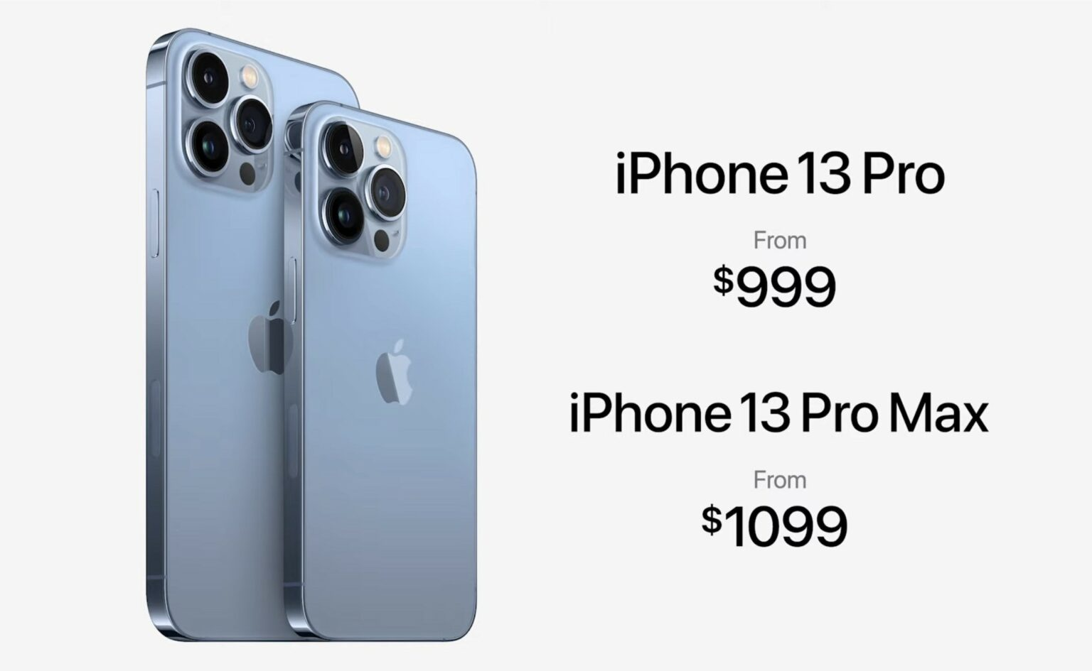 The iPhone 13 Pro Max is the big winner in our flash poll.