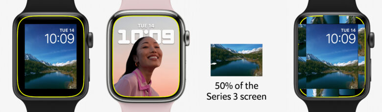 Apple Watch Series 7 boasts 50% more screen area than Series 3.