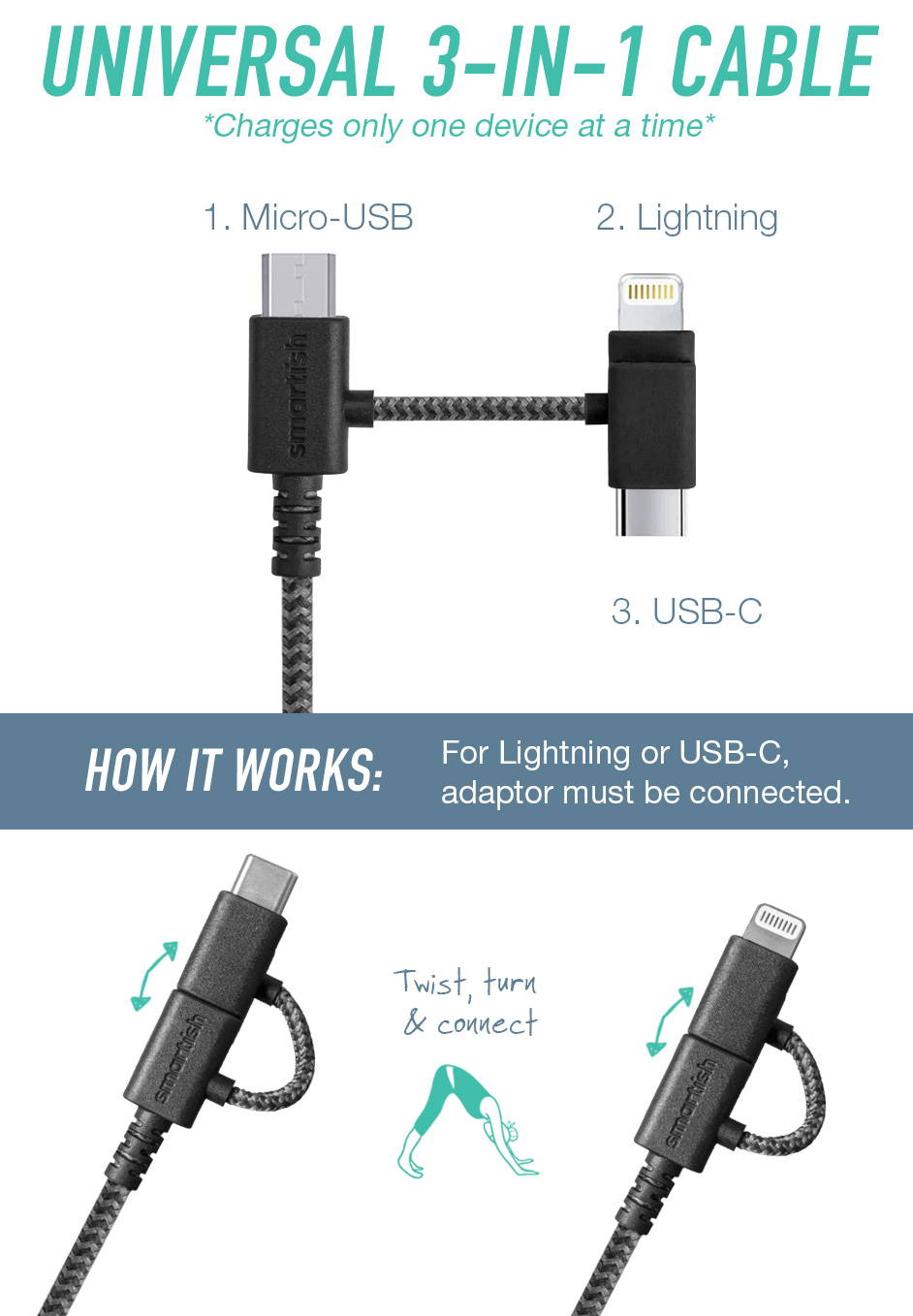 Crown Joule - Fast Charging Cable giveaway: This durable cable will efficiently charge any device.